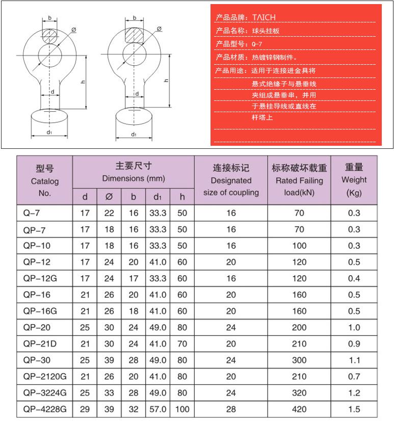 QP参数_副本.png