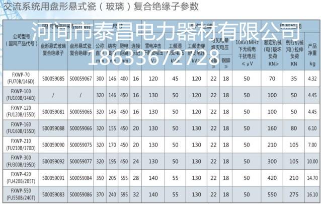 瓷复合数据_副本.jpg