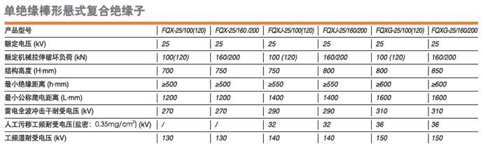 FQX参数单.jpg
